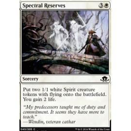 Spectral Reserves